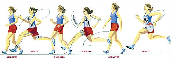 Giảm cường độ tập luyện, khởi động kỹ, và chạy 1 bài interval.